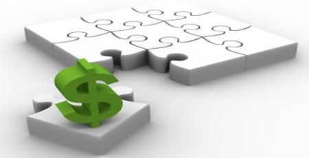 ngân sách marketing